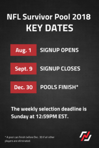 Nitrogensports survivor pool dates